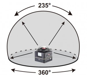 360-kodak