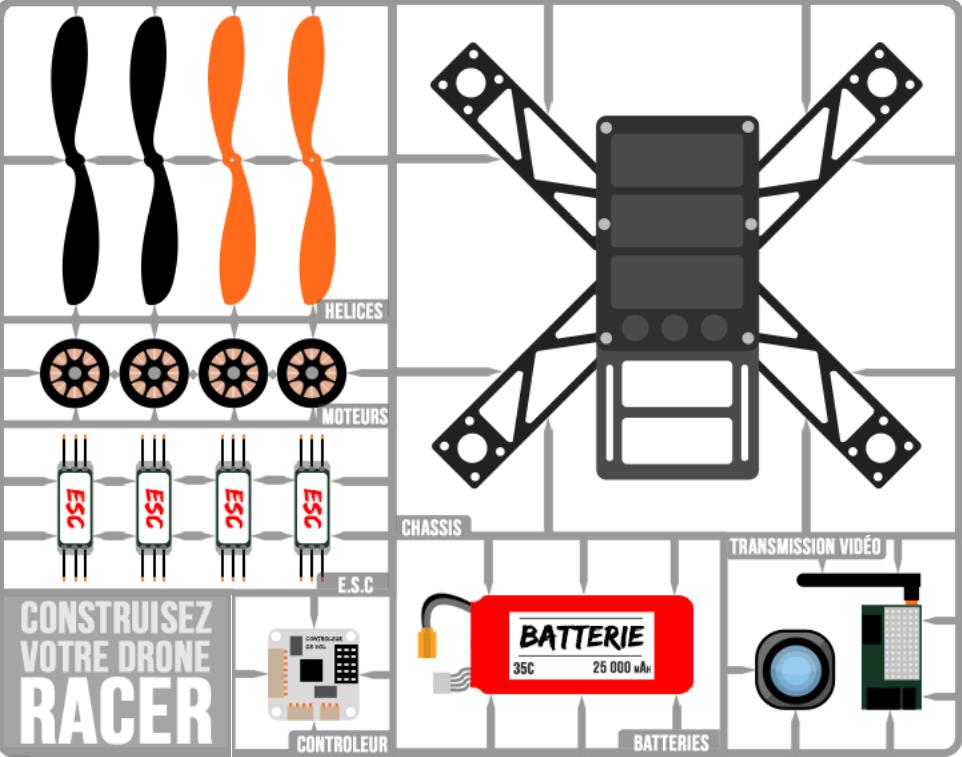 Constuire son FPV drone racer