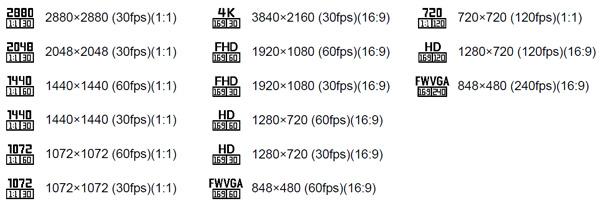resolutions-sp360-4k