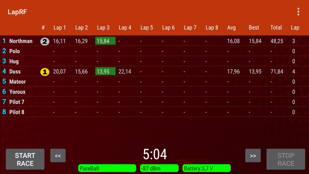 Screenshot du retour bluetooth du chrono LapRF