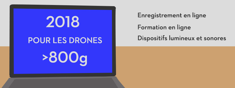 loi drone 2018