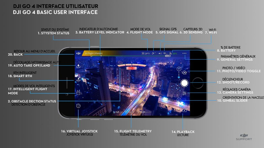 Tuto interface application DJI GO 4