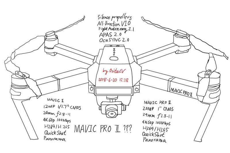 schéma Mavic Pro 2 DJI OsitaLV